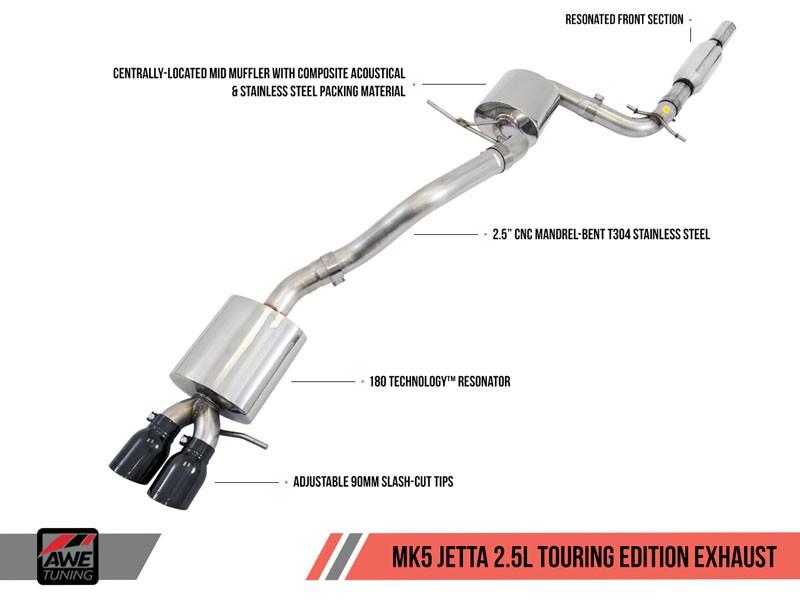 awe tuning mk5 jetta mk6 sportwagen 2 5l touring edition. Black Bedroom Furniture Sets. Home Design Ideas